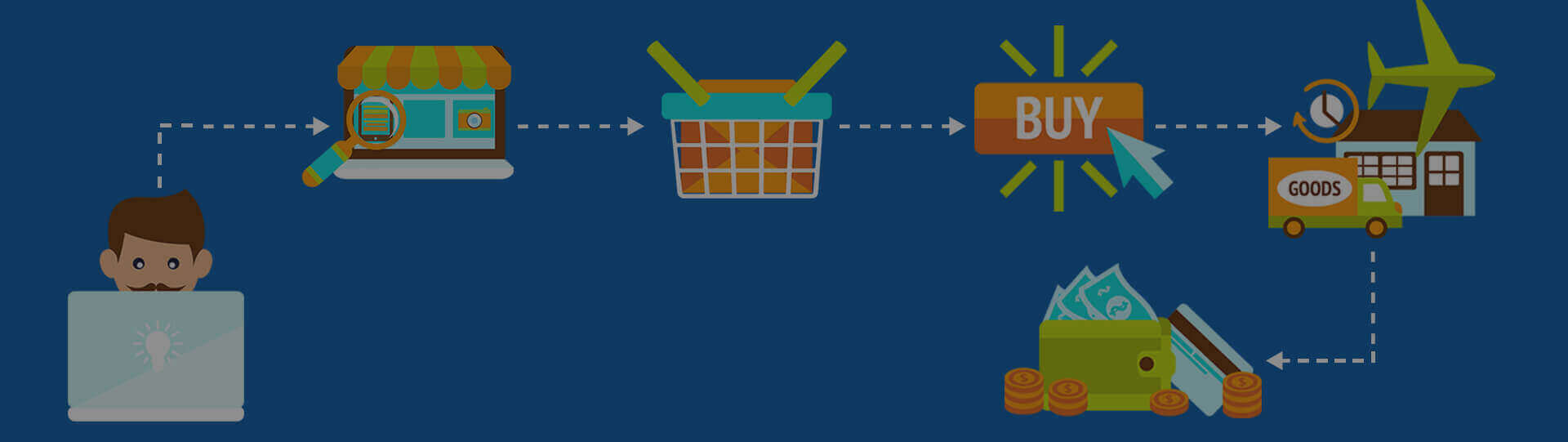 The ultimate guide to create a perfect ecommerce mobile app for your existing online store