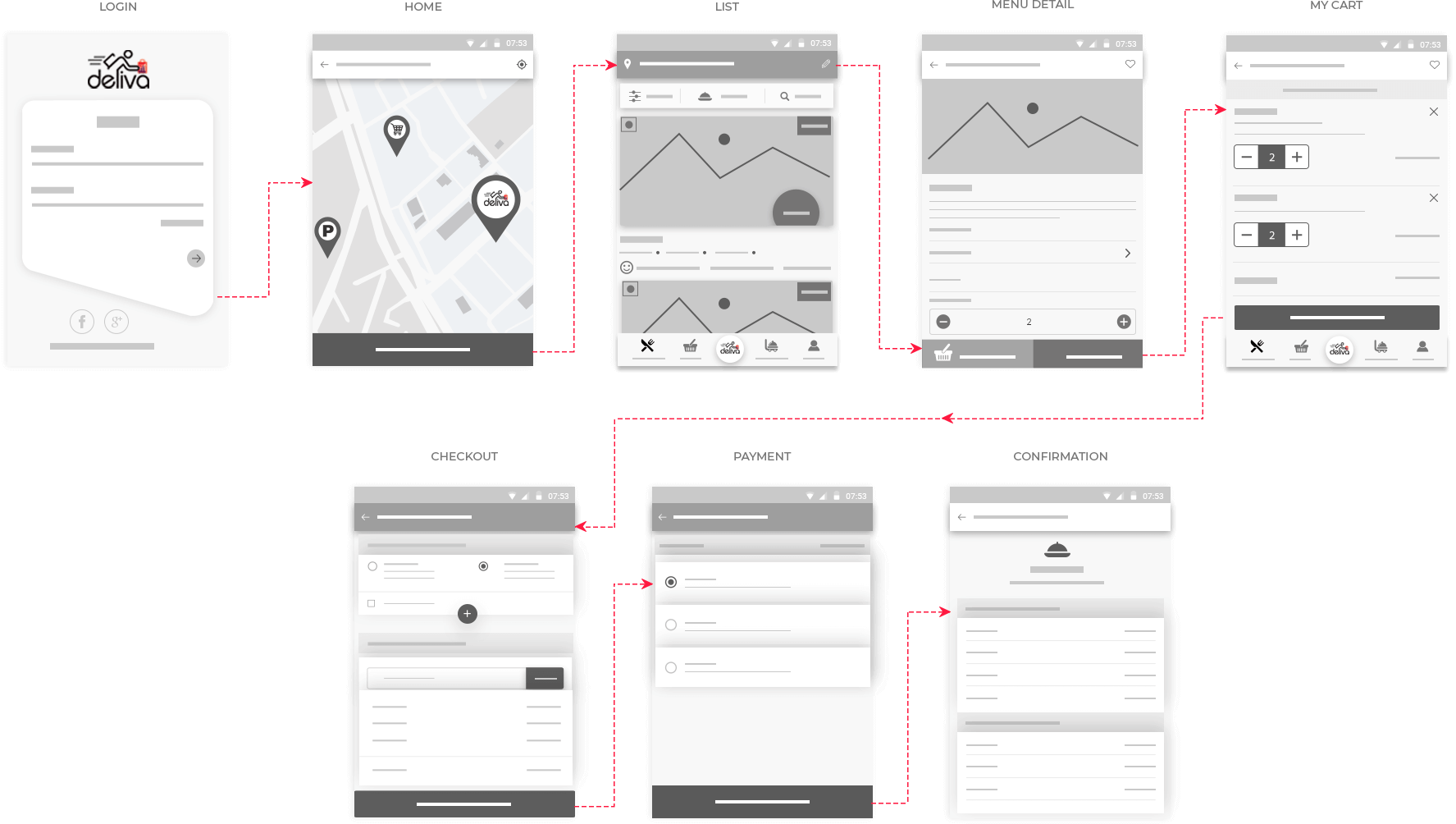 User Wireframe