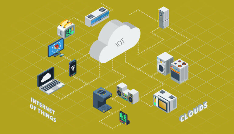 IoT with Mobile apps