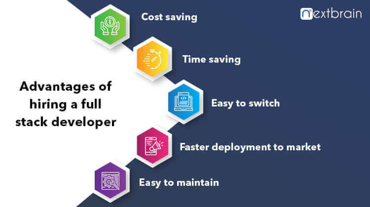 Advantages of hring full stack developers