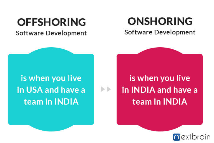 onshore vs offshore mobile app development